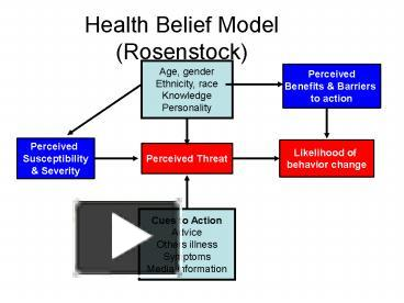 ppt health belief model rosenstock powerpoint presentation free