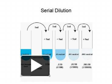 Serial Dilution Diagram | Ppt Serial Dilution Powerpoint Presentation Free To View Id