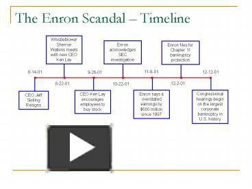 enron scandal ethics essay Below is an essay on enron accounting scandals from anti essays, your source for research papers, essays, and term paper examples accounting scandals & ethical implications.