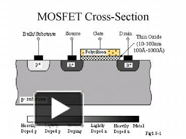 PPT – MOSFET CrossSection PowerPoint presentation | free to download