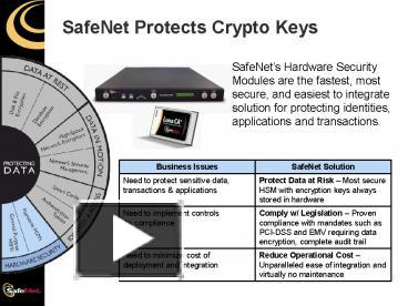 PPT – SafeNet Protects Crypto Keys PowerPoint presentation | free to
