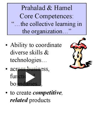 why prahalad and hamel compare core competencies to roots
