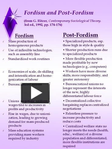 fordism detailed and referenced