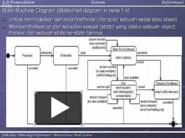 Ppt state machine diagram statechart diagram in versi 1x ppt state machine diagram statechart diagram in versi 1x powerpoint presentation free to view id 216168 zdc1z ccuart Image collections