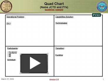 Ppt quad chart name jctd and fys guidelines example powerpoint ppt quad chart name jctd and fys guidelines example powerpoint presentation free to view id 26388 yzjmz toneelgroepblik Gallery