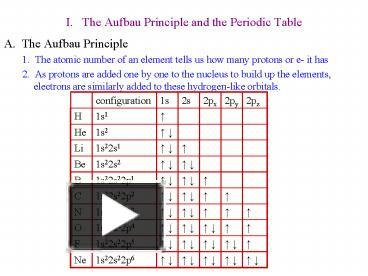 Ppt i the aufbau principle and the periodic table powerpoint ppt i the aufbau principle and the periodic table powerpoint presentation free to view id 274a1c zdc1z ccuart Choice Image