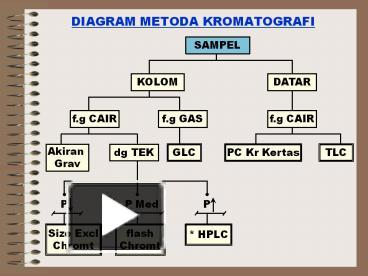 Ppt diagram metoda kromatografi powerpoint presentation free to ppt diagram metoda kromatografi powerpoint presentation free to download id 3bdcdd mznhy ccuart Images