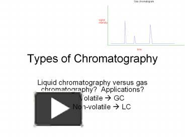 PPT – Types of Chromatography PowerPoint presentation | free