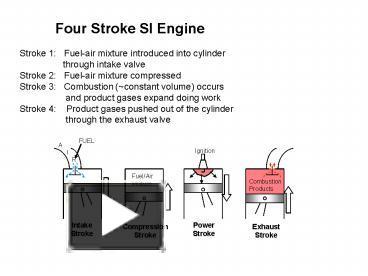 PPT Four Stroke SI Engine PowerPoint Presentation