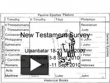 new testament survey New testament survey 1 bi-102 home | contact information  in ephesians paul teaches us that believing jews and gentiles are united in a new grouping: the church.