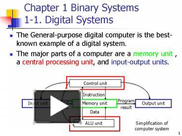 PPT – Chapter 1 Binary Systems 1-1  Digital Systems