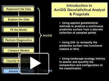 PPT – Introduction to ArcGIS Geostatistical Analyst PowerPoint