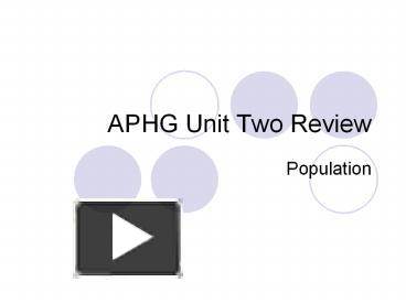 aphg review points Description of unit (source: ap human geography course description) aphg content c3,4 aphg content 1 review for dyrt quiz 2 points-30 questions -20.