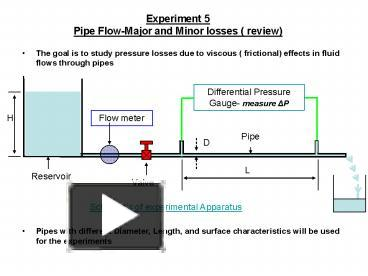 PPT – Experiment 5 Pipe Flow-Major and Minor losses ( review