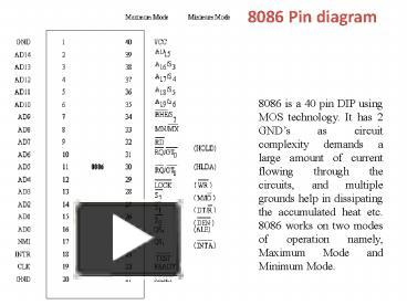 Ppt 8086 pin diagram powerpoint presentation free to download ppt 8086 pin diagram powerpoint presentation free to download id 5f6c7c zdrim ccuart Images