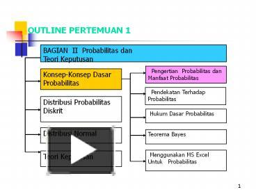 Ppt outline pertemuan 1 powerpoint presentation free to view ppt outline pertemuan 1 powerpoint presentation free to view id 6095ba mwjkn ccuart Images