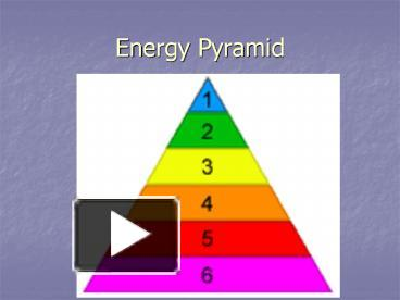 PPT – Energy Pyramid PowerPoint presentation | free to