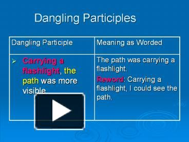 Ppt dangling participles powerpoint presentation free to ppt dangling participles powerpoint presentation free to download id 755543 yweyy ccuart Choice Image