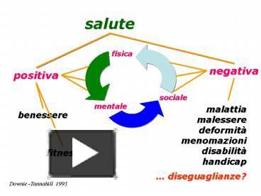 Ppt Promozione Ed Educazione Alla Salute Powerpoint Presentation Free To Download Id 7d3778 Ztkxz
