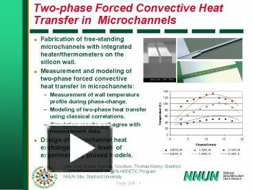 free forced convection heat transfer