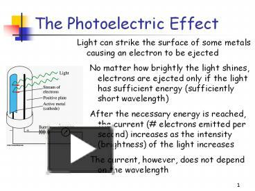Difference between photoelectric effect and photovoltaic effect.