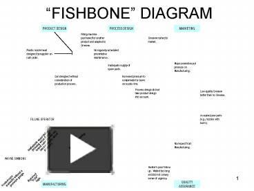 hank kolb case on fishbone diagram Use of a fishbone diagram  and to implement a quality improvement initiativesummary of hank kolb case the dimensions.