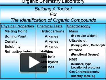 identifying organic compounds lab