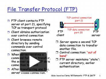 PPT – File Transfer Protocol (FTP) PowerPoint presentation